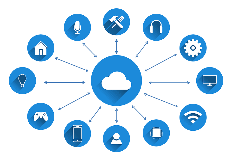 The Future of Monitoring Internet of Things (IoT) Devices