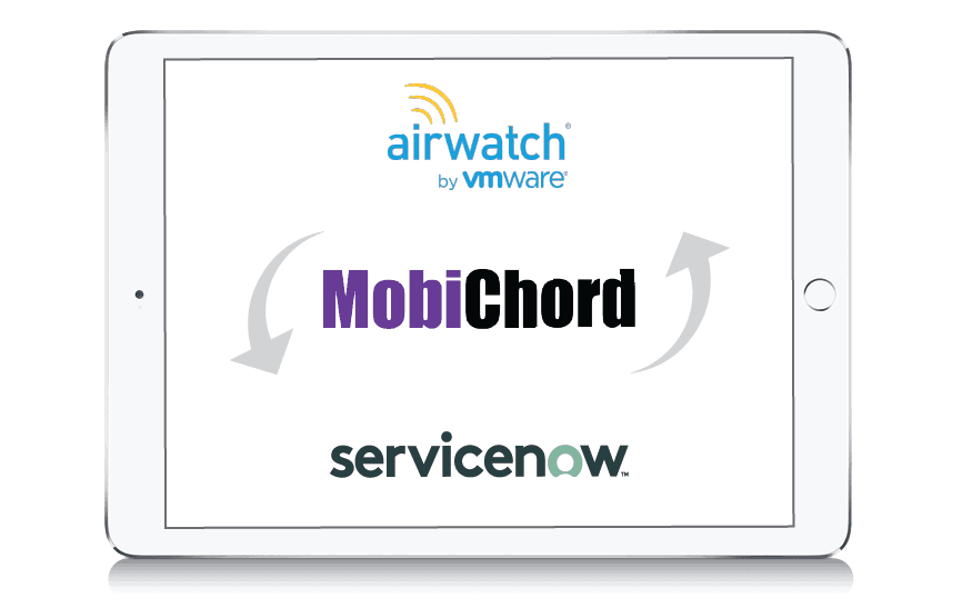 Why Integrate VMware AirWatch with ServiceNow?