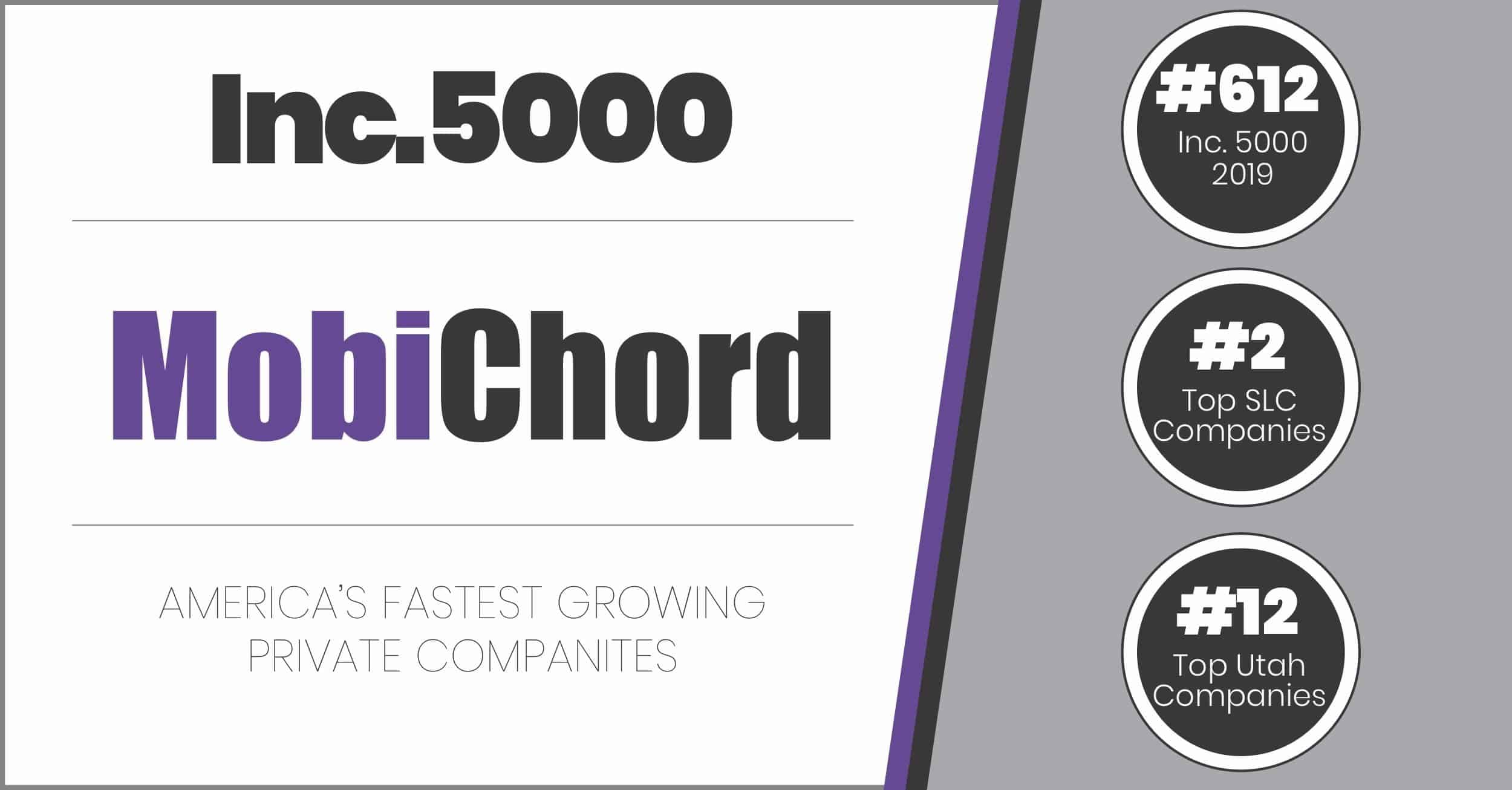 MobiChord Ranks #612 on Inc. 5000's List of America's Fastest Growing Companies