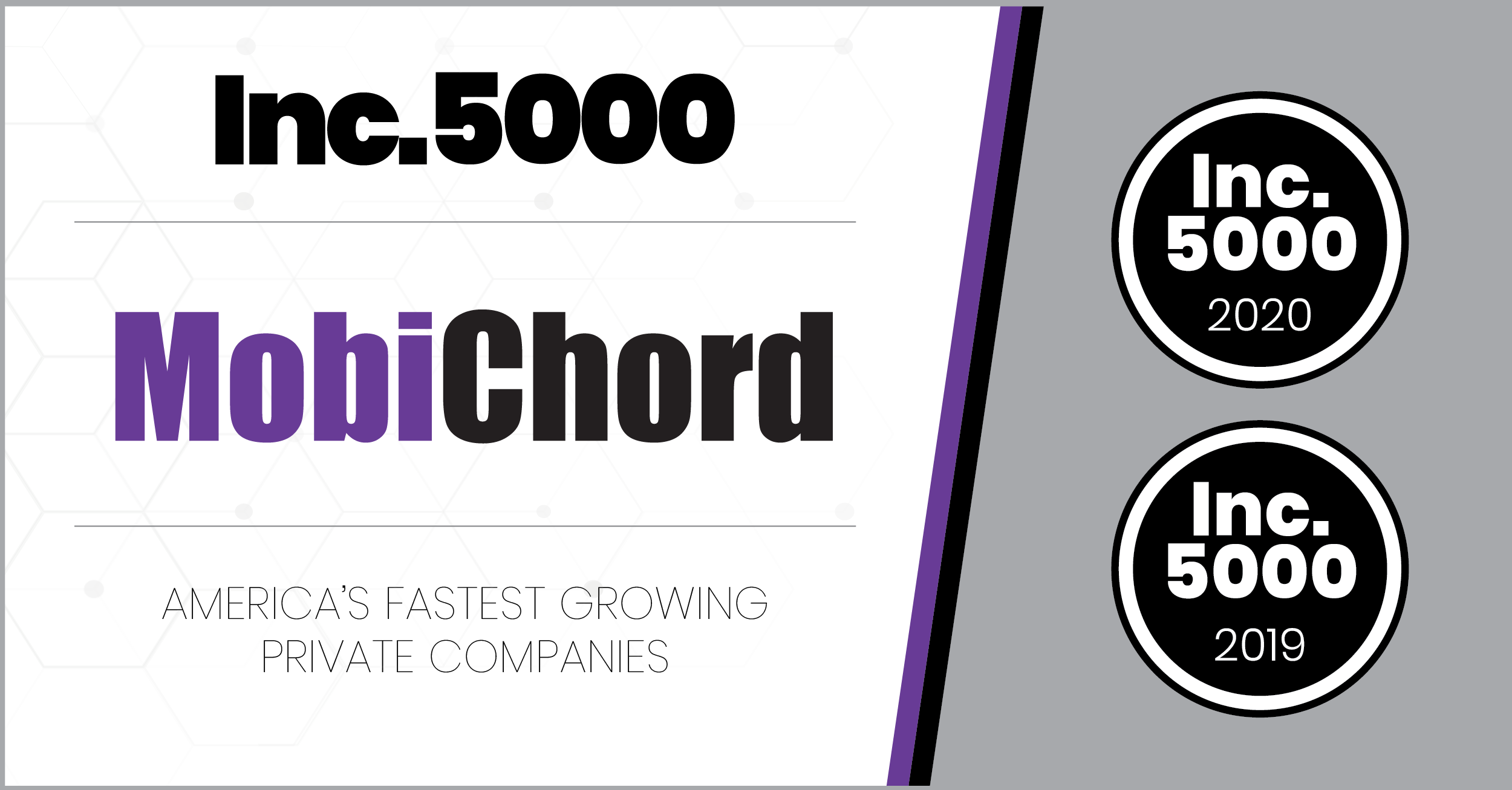 MobiChord Makes Inc. 5000's List of Fastest-Growing Private Companies for the Second Consecutive Year